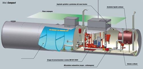 Impianto antincendio fisso spegnimento automatico a normativa vigente e manutenzione programmata ...